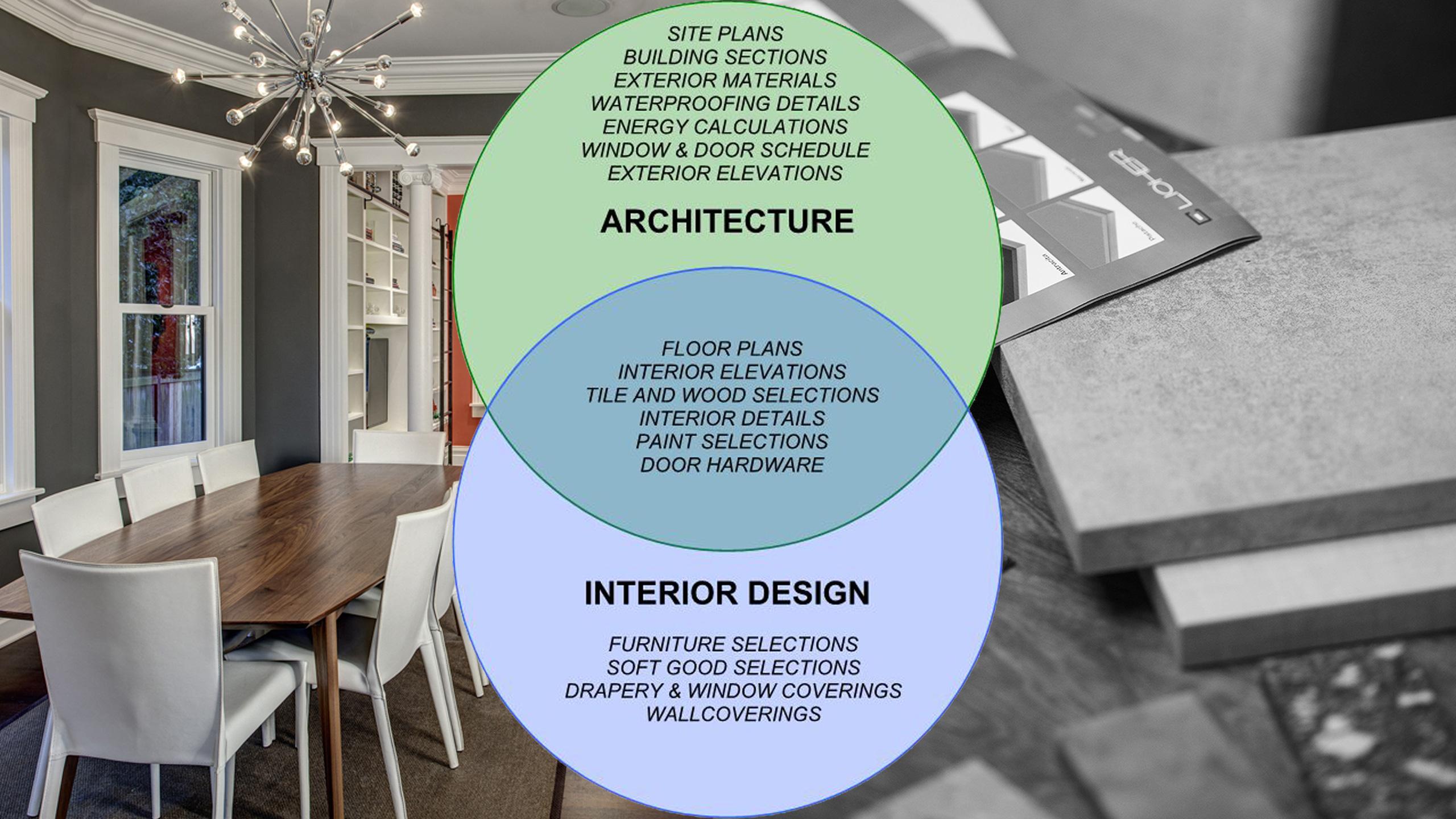 Architecture Vs Interior Design Board Vellum Homifind
